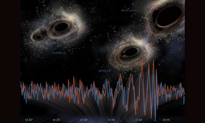 Ripples in the Fabric of the Gravitational Waves 02