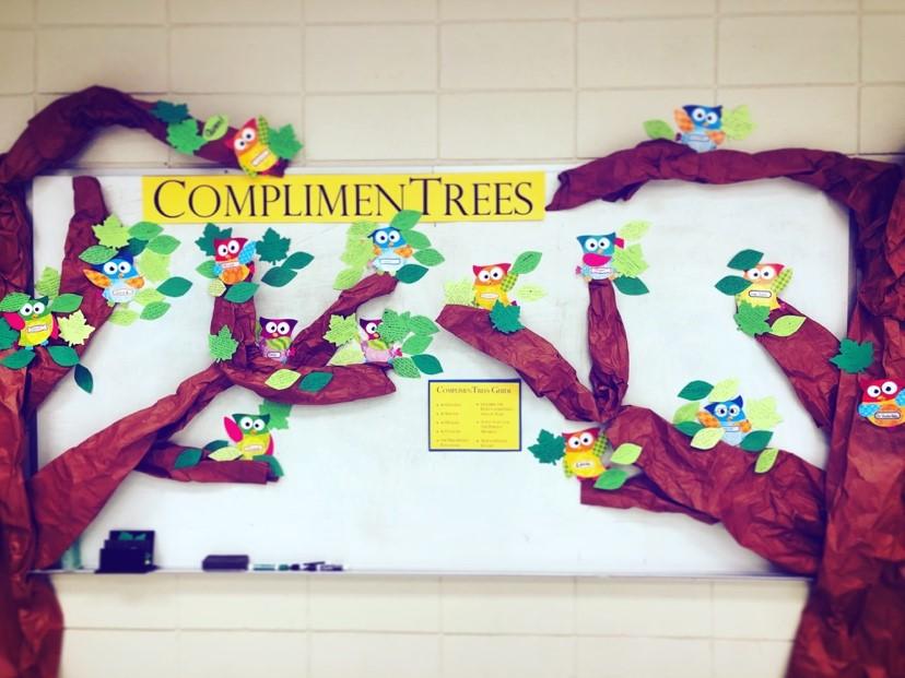 Complimen Tree
