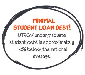 Utrgv Loans